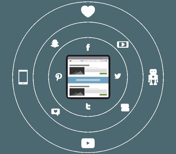 Zielgruppe kommuniziert durch Social Media