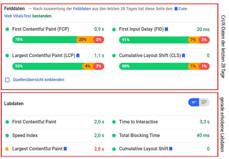 CrUX vs. Labdaten in PageSpeed Insights