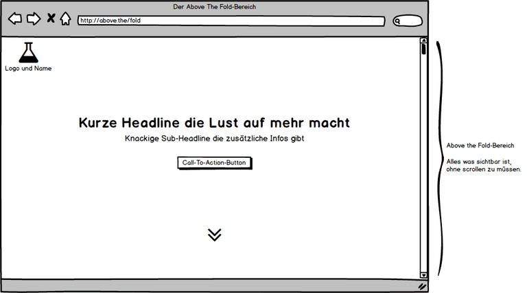 Website Konzeption: Skizze des Above The Fold-Bereichs
