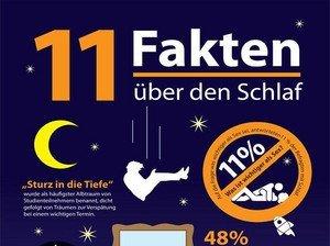 Infografik zum Schlaf